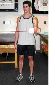 external rotation with resistance band